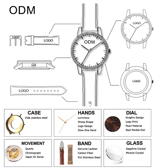 ODM Watches parts